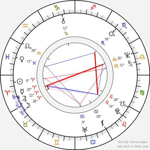 Josko Marusic birth chart, biography, wikipedia 2019, 2020