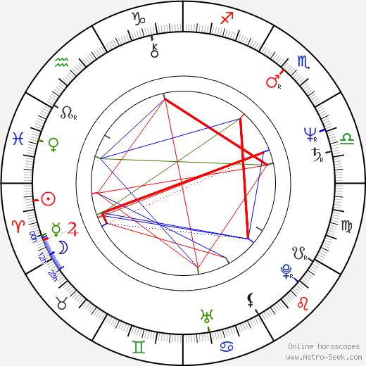 Josko Marusic astro natal birth chart, Josko Marusic horoscope, astrology