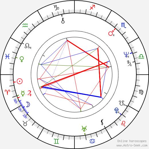 Pamela Roylance tema natale, oroscopo, Pamela Roylance oroscopi gratuiti, astrologia