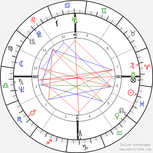 R. David Brown astro natal birth chart, R. David Brown horoscope, astrology