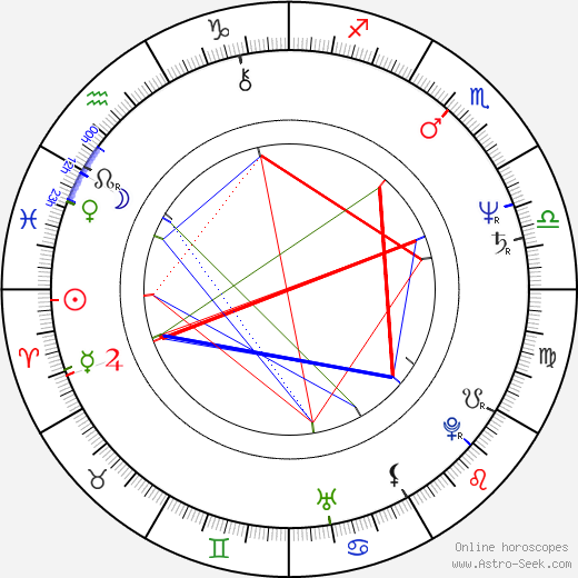 Slawomir Krynski birth chart, Slawomir Krynski astro natal horoscope, astrology