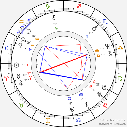 Tetske van Ossewaarde birth chart, biography, wikipedia 2020, 2021