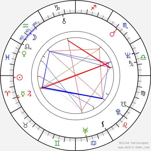 Tetske van Ossewaarde birth chart, Tetske van Ossewaarde astro natal horoscope, astrology