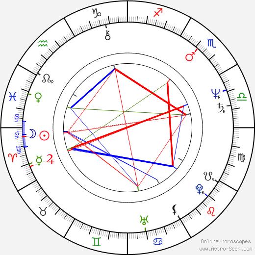 Thom Bierdz astro natal birth chart, Thom Bierdz horoscope, astrology