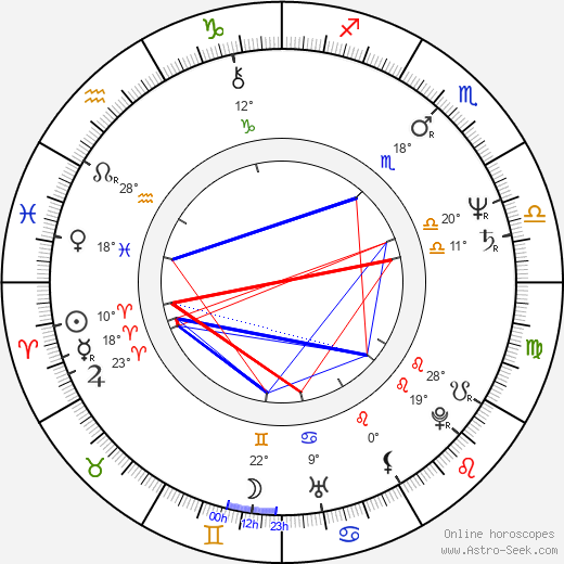 Vanessa del Rio birth chart, biography, wikipedia 2019, 2020