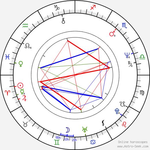 Vanessa del Rio astro natal birth chart, Vanessa del Rio horoscope, astrology