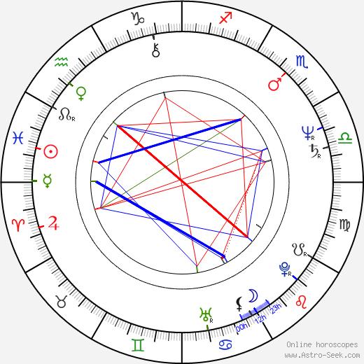 William Boyd astro natal birth chart, William Boyd horoscope, astrology
