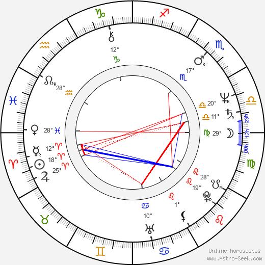 Andy Stahl birth chart, biography, wikipedia 2020, 2021