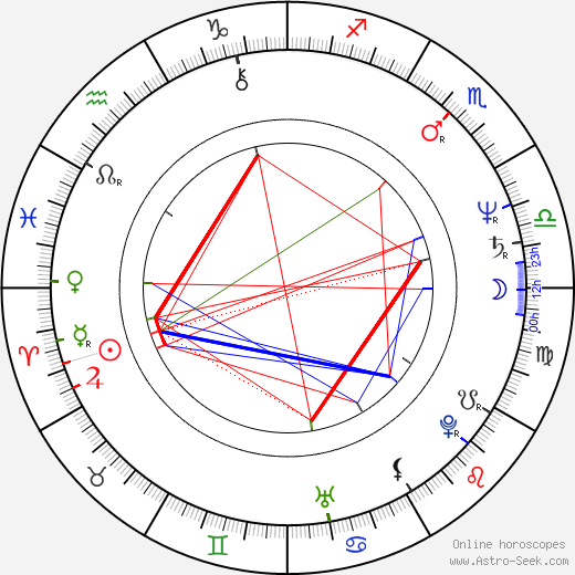 Andy Stahl birth chart, Andy Stahl astro natal horoscope, astrology