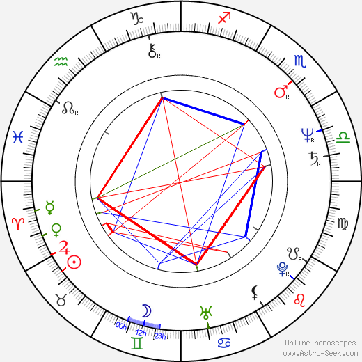 Ari Vatanen birth chart, Ari Vatanen astro natal horoscope, astrology
