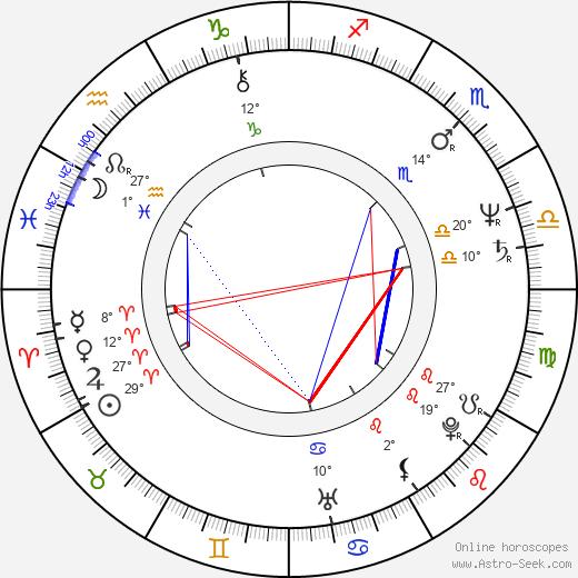 Dennis Dun birth chart, biography, wikipedia 2018, 2019