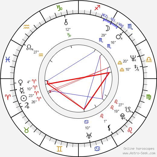 Erick Avari birth chart, biography, wikipedia 2018, 2019