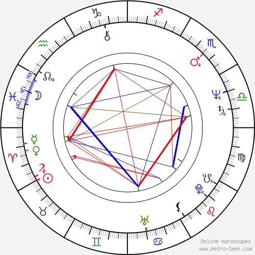 Esa Nieminen birth chart, Esa Nieminen astro natal horoscope, astrology