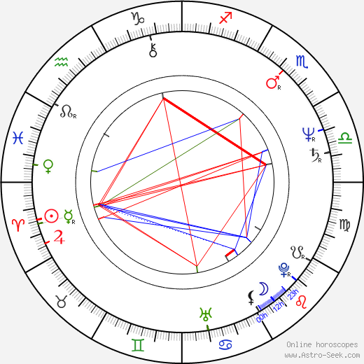 Irena Kriauzaitė astro natal birth chart, Irena Kriauzaitė horoscope, astrology