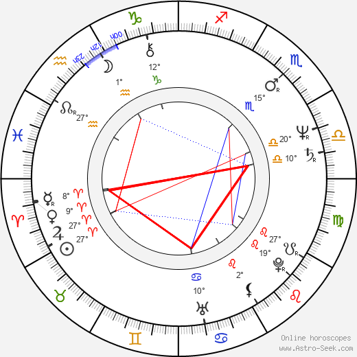 Joe Alaskey tema natale, biography, Biografia da Wikipedia 2020, 2021