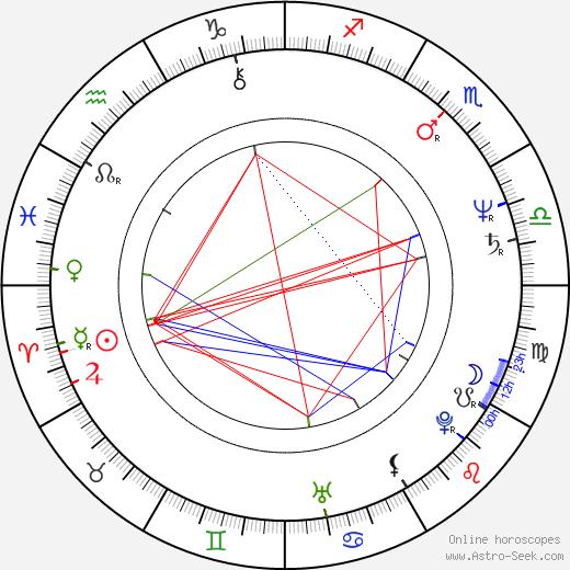 Мэрилу Хеннер Marilu Henner день рождения гороскоп, Marilu Henner Натальная карта онлайн