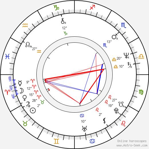 Marilyn Chambers birth chart, biography, wikipedia 2019, 2020