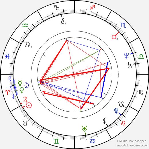 Marilyn Chambers astro natal birth chart, Marilyn Chambers horoscope, astrology