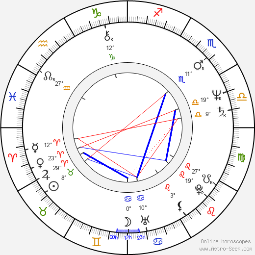 Mary McDonnell birth chart, biography, wikipedia 2017, 2018