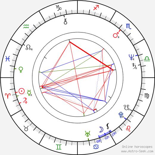 Ramo Nakajima день рождения гороскоп, Ramo Nakajima Натальная карта онлайн