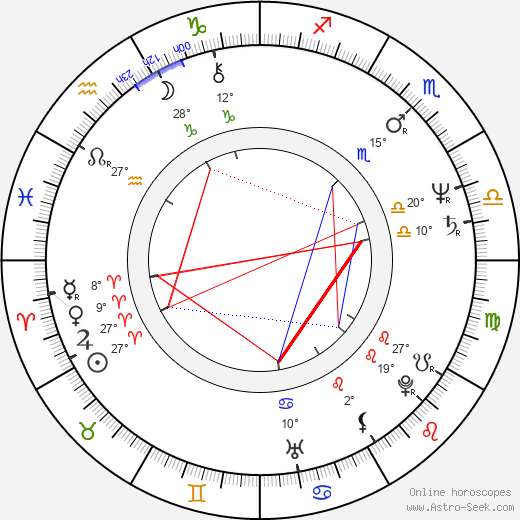 Robert Glinski birth chart, biography, wikipedia 2020, 2021