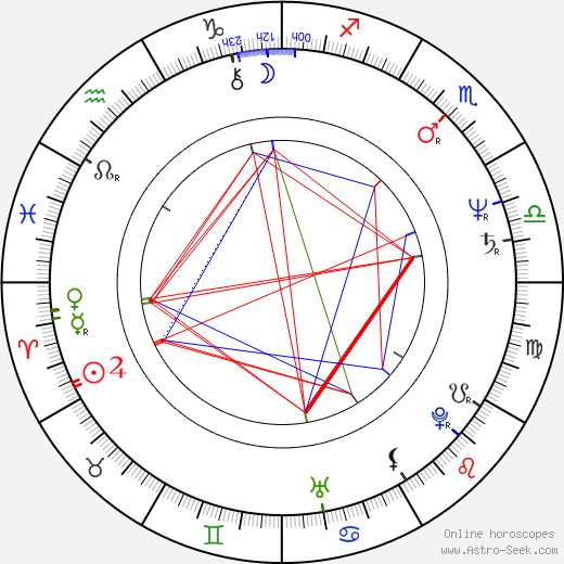 Sam McMurray astro natal birth chart, Sam McMurray horoscope, astrology