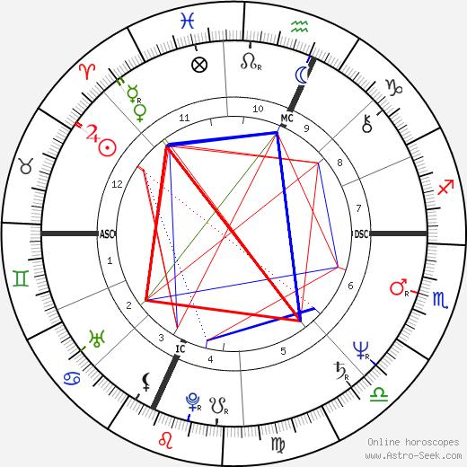 Stefano Marcoaldi tema natale, oroscopo, Stefano Marcoaldi oroscopi gratuiti, astrologia