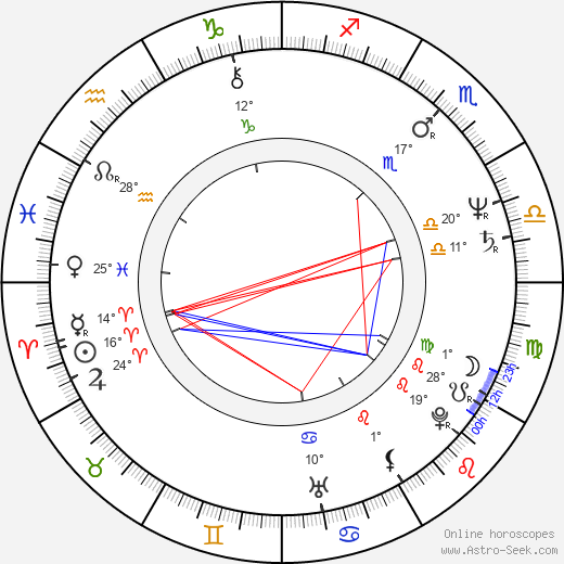 Udo Dirkschneider birth chart, biography, wikipedia 2020, 2021