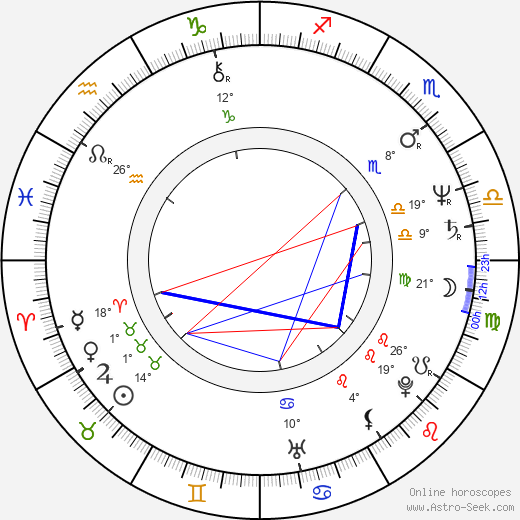 Anatolijus Siusa birth chart, biography, wikipedia 2019, 2020