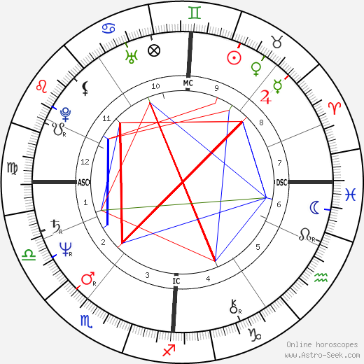 Bernhard Brink tema natale, oroscopo, Bernhard Brink oroscopi gratuiti, astrologia