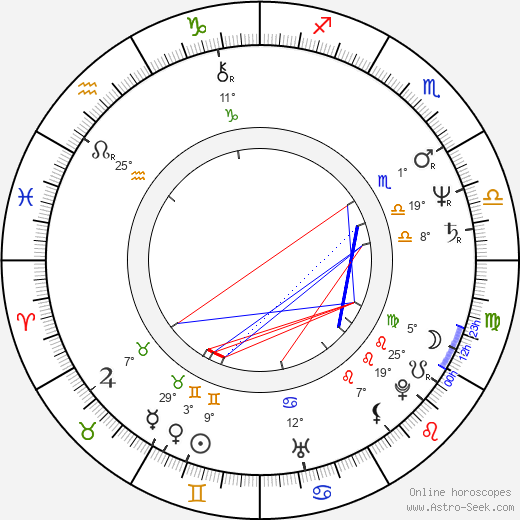Catherine McGoohan birth chart, biography, wikipedia 2019, 2020