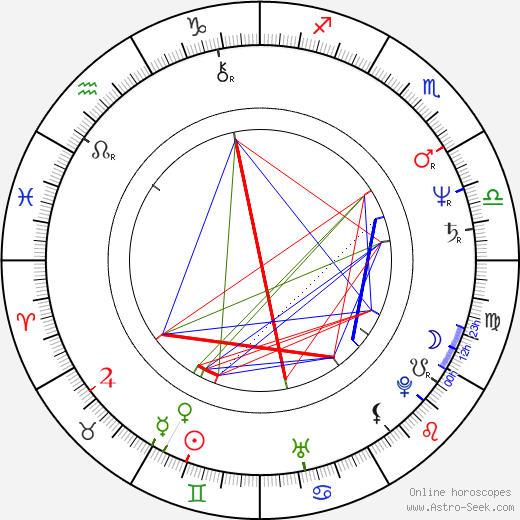 Catherine McGoohan birth chart, Catherine McGoohan astro natal horoscope, astrology