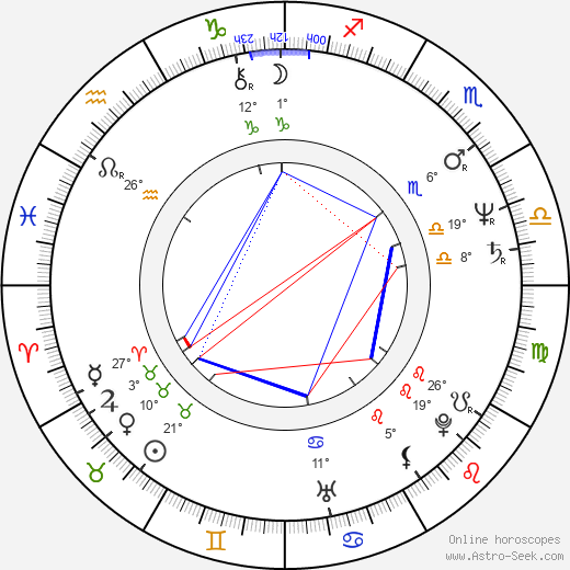 Charles Carroll birth chart, biography, wikipedia 2020, 2021