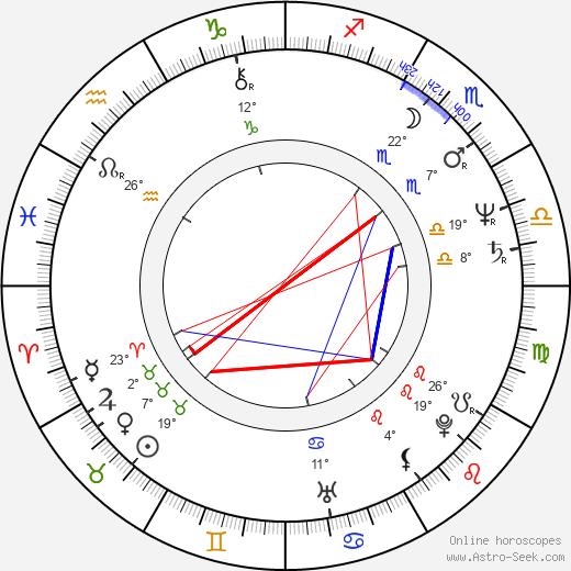 Christine Amor birth chart, biography, wikipedia 2020, 2021