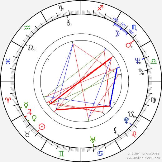 Christine Amor birth chart, Christine Amor astro natal horoscope, astrology