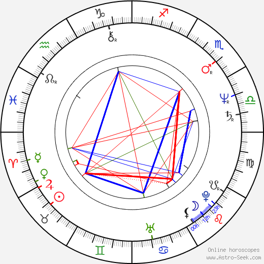 Кристофер Дойл Christopher Doyle день рождения гороскоп, Christopher Doyle Натальная карта онлайн