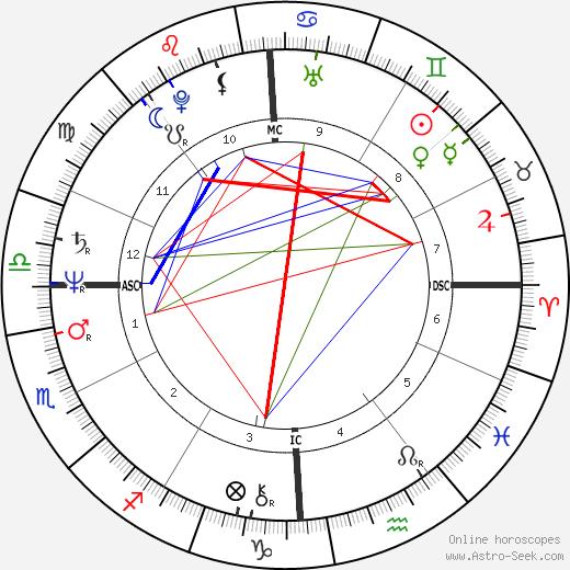 Eileen McNamara tema natale, oroscopo, Eileen McNamara oroscopi gratuiti, astrologia