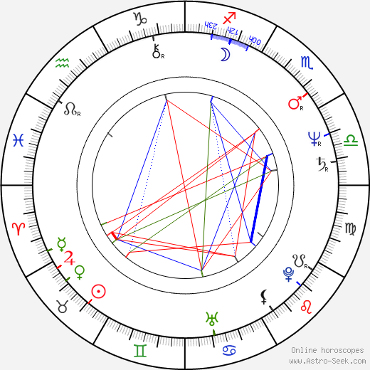 Frances Fisher astro natal birth chart, Frances Fisher horoscope, astrology