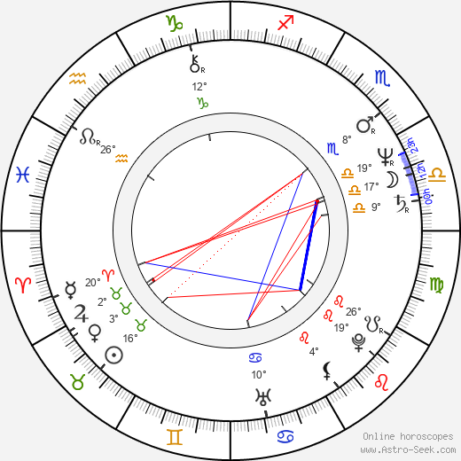 Karen-Lise Mynster birth chart, biography, wikipedia 2019, 2020