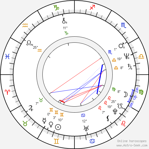 Kevin Brodie birth chart, biography, wikipedia 2019, 2020