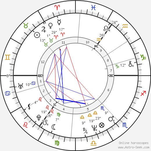 Michael Barrymore tema natale, biography, Biografia da Wikipedia 2020, 2021
