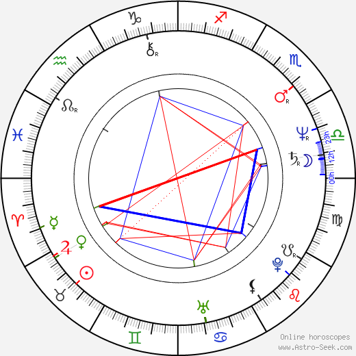 Michael O'Hare astro natal birth chart, Michael O'Hare horoscope, astrology