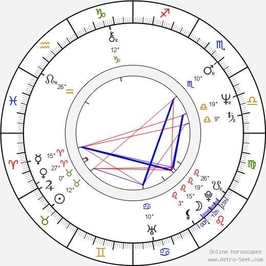 Phil Rose birth chart, biography, wikipedia 2020, 2021