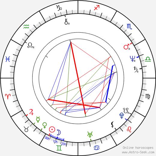 Pierre van Dormael tema natale, oroscopo, Pierre van Dormael oroscopi gratuiti, astrologia