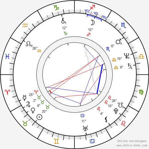 Shohreh Aghdashloo birth chart, biography, wikipedia 2019, 2020