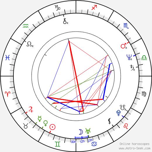 Susanne Oldenburg birth chart, Susanne Oldenburg astro natal horoscope, astrology