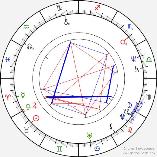 Toni Naples день рождения гороскоп, Toni Naples Натальная карта онлайн
