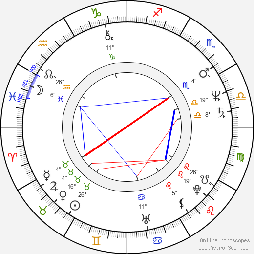 Victor Boştinaru birth chart, biography, wikipedia 2019, 2020