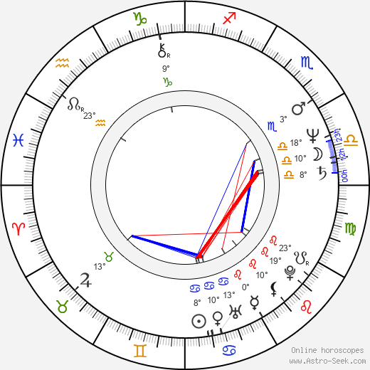 David Garrison birth chart, biography, wikipedia 2019, 2020