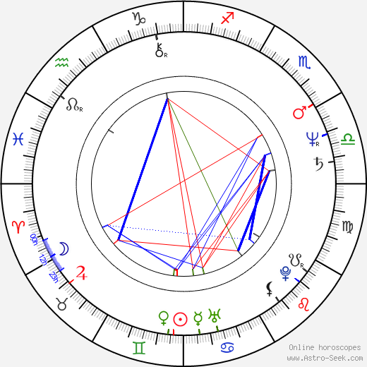 Étienne Chatiliez astro natal birth chart, Étienne Chatiliez horoscope, astrology